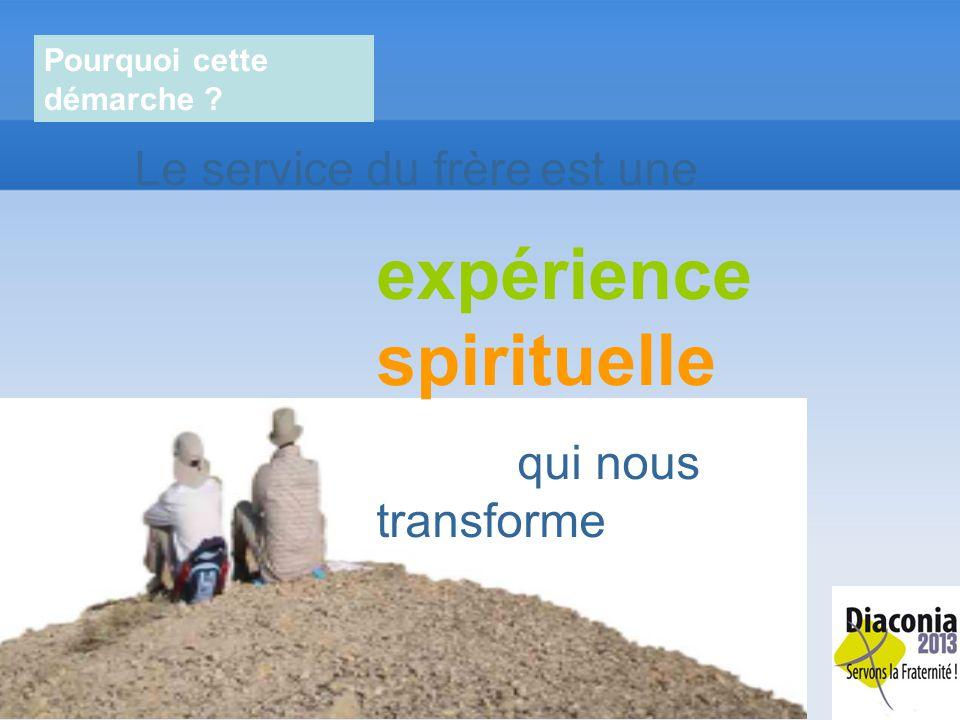 Construire ces temps ensemble Préparer notre participation à Lourdes ; Associer les personnes ; Favoriser la cohésion des petits groupes de participants ; (6 personnes pour des raisons danimation et de logistique) Développer la visibilité de cette dynamique;