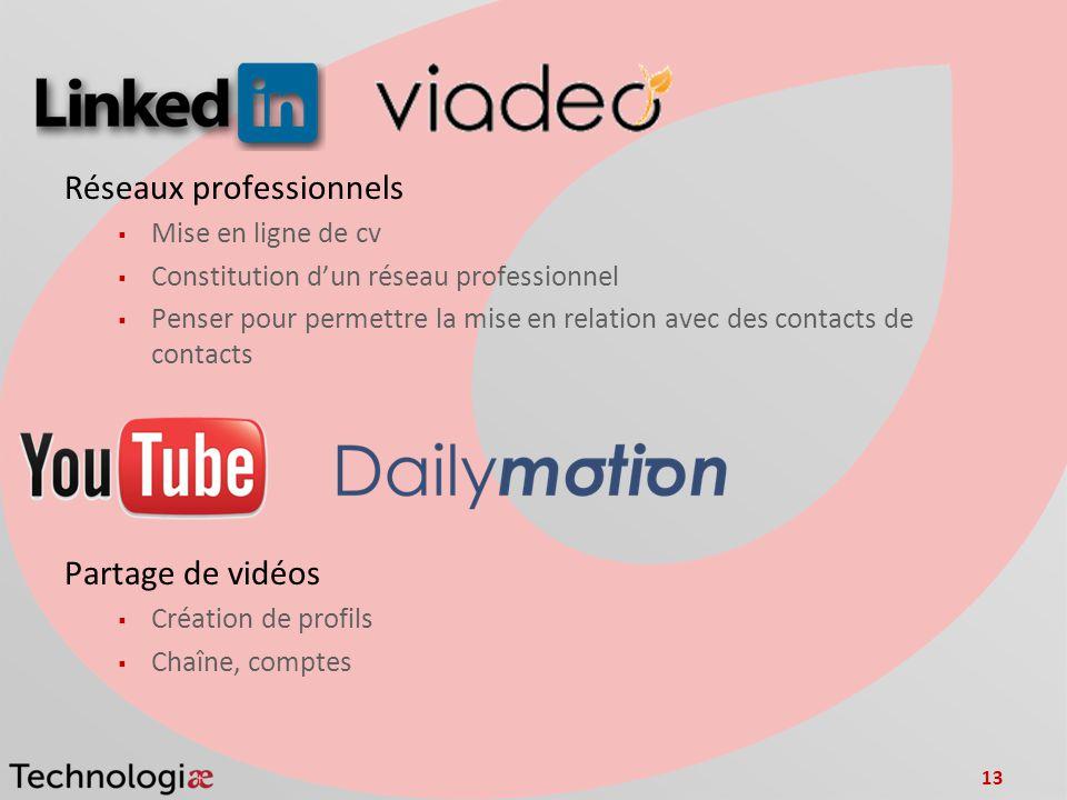 13 Réseaux professionnels Mise en ligne de cv Constitution dun réseau professionnel Penser pour permettre la mise en relation avec des contacts de contacts Partage de vidéos Création de profils Chaîne, comptes