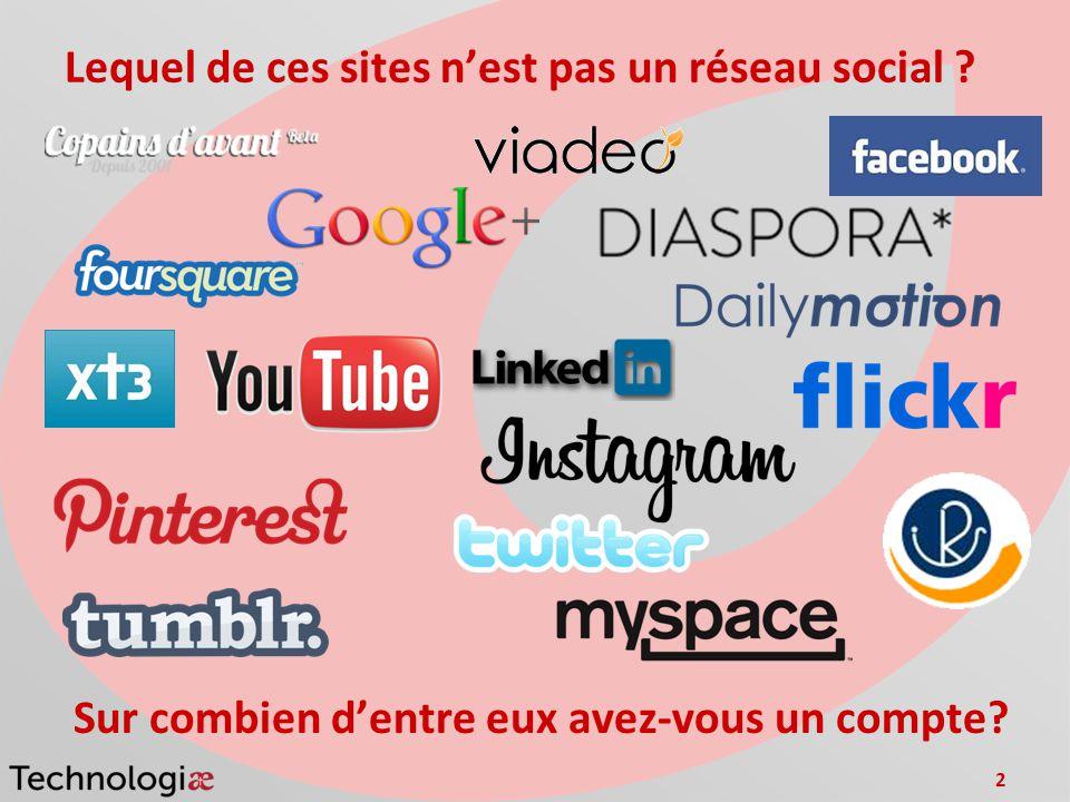 2 Lequel de ces sites nest pas un réseau social ? Sur combien dentre eux avez-vous un compte?
