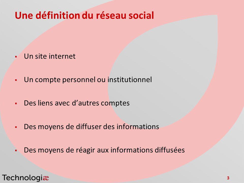 3 Une définition du réseau social Un site internet Un compte personnel ou institutionnel Des liens avec dautres comptes Des moyens de diffuser des informations Des moyens de réagir aux informations diffusées