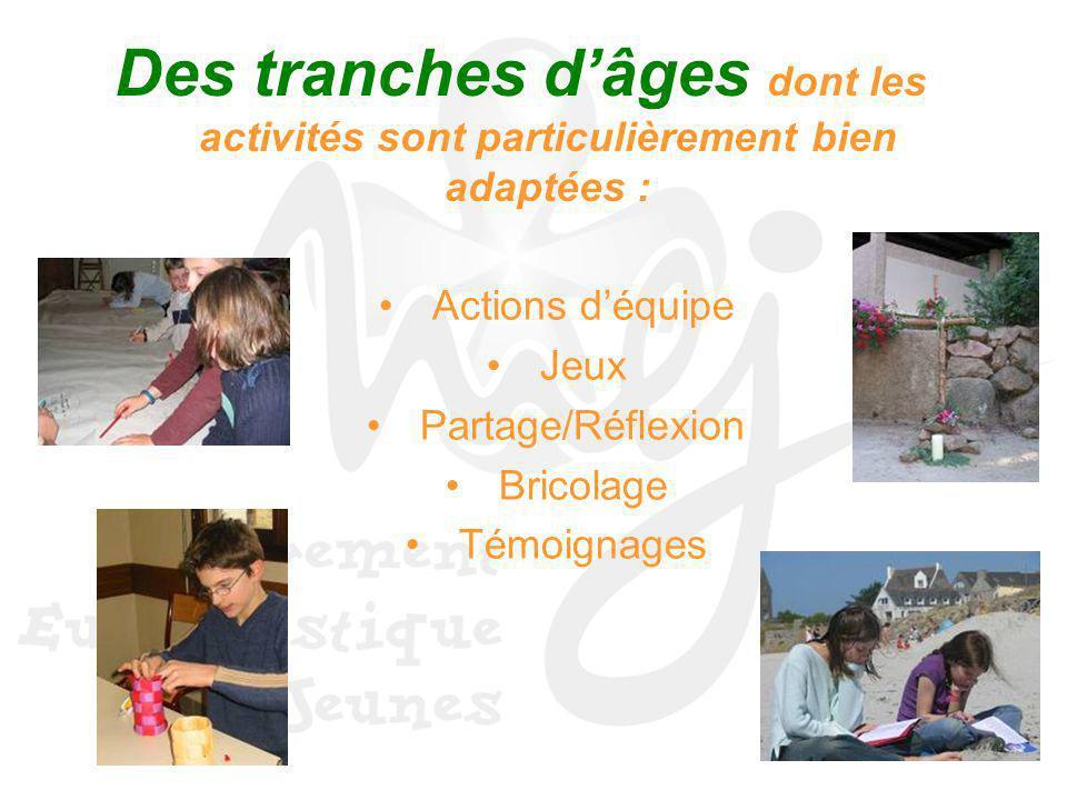 Des tranches dâges dont les activités sont particulièrement bien adaptées : Actions déquipe Jeux Partage/Réflexion Bricolage Témoignages