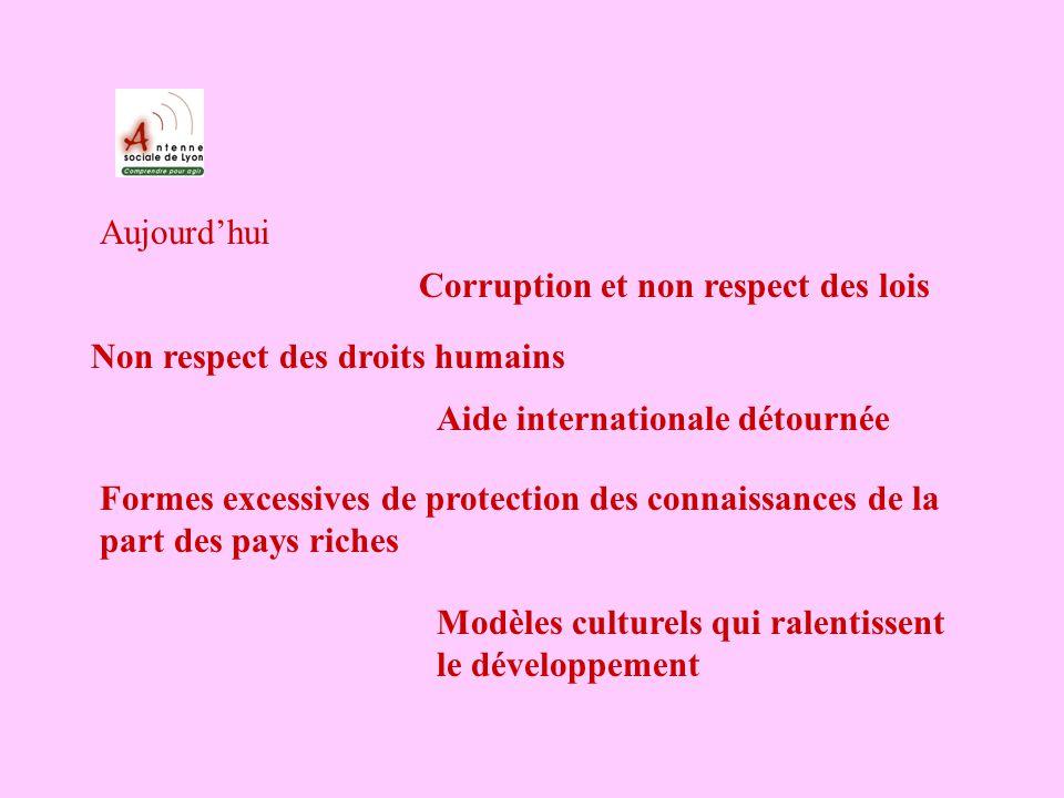 Aujourdhui Corruption et non respect des lois Non respect des droits humains Aide internationale détournée Formes excessives de protection des connaissances de la part des pays riches Modèles culturels qui ralentissent le développement