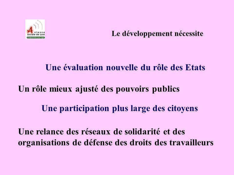 Le développement nécessite Une évaluation nouvelle du rôle des Etats Un rôle mieux ajusté des pouvoirs publics Une participation plus large des citoyens Une relance des réseaux de solidarité et des organisations de défense des droits des travailleurs
