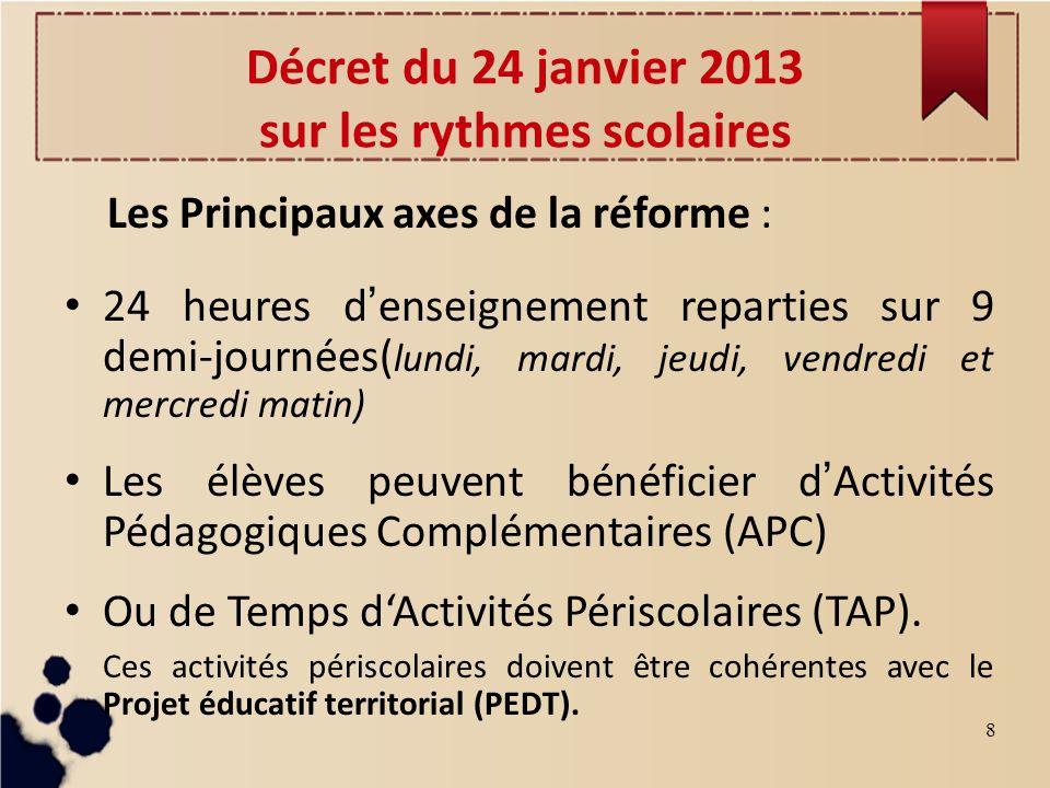 8 Décret du 24 janvier 2013 sur les rythmes scolaires Les Principaux axes de la réforme : 24 heures d enseignement reparties sur 9 demi-journées( lundi, mardi, jeudi, vendredi et mercredi matin) Les élèves peuvent bénéficier d Activités Pédagogiques Complémentaires (APC) Ou de Temps dActivités Périscolaires (TAP).