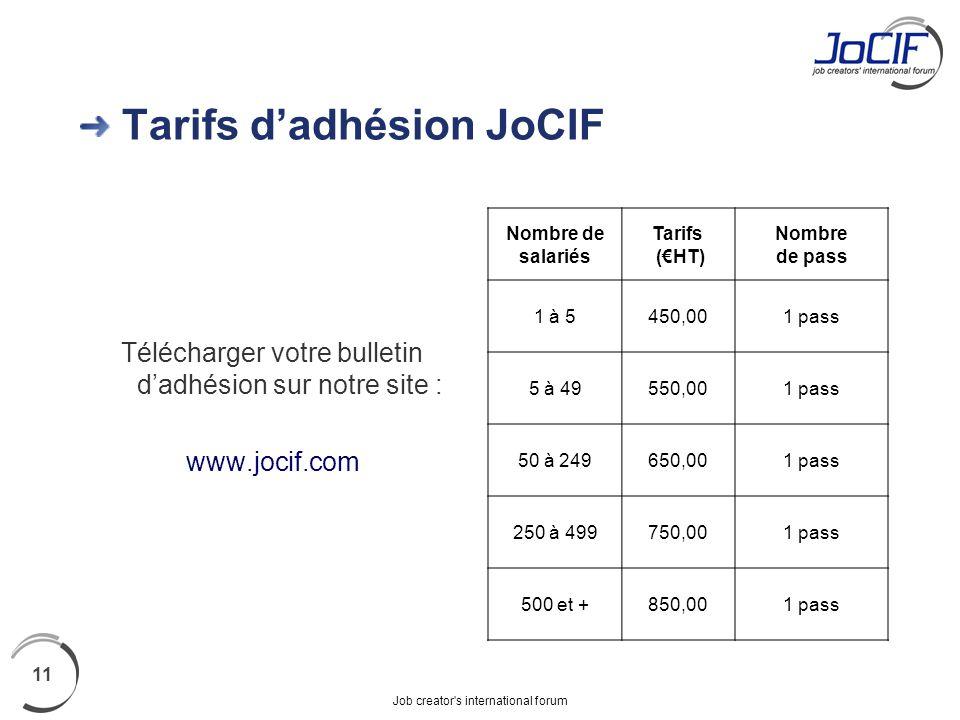 Job creator s international forum 11 Tarifs dadhésion JoCIF Télécharger votre bulletin dadhésion sur notre site : www.jocif.com Nombre de salariés Tarifs (HT) Nombre de pass 1 à 5450,001 pass 5 à 49550,001 pass 50 à 249650,001 pass 250 à 499750,001 pass 500 et +850,001 pass