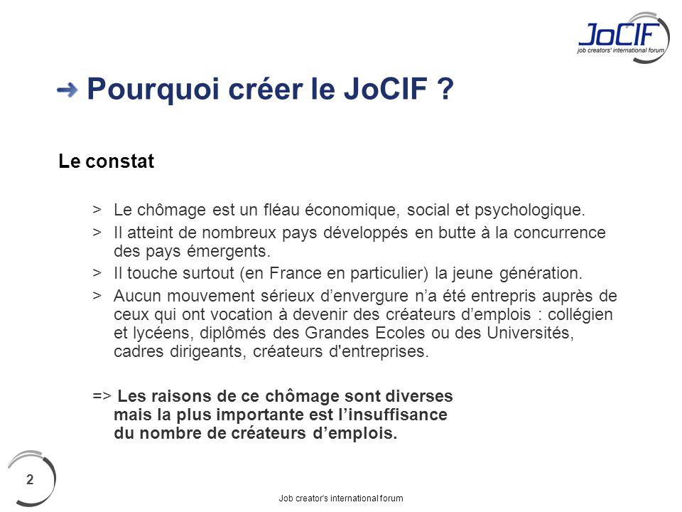 Job creator's international forum 2 Pourquoi créer le JoCIF ? Le constat > Le chômage est un fléau économique, social et psychologique. > Il atteint d