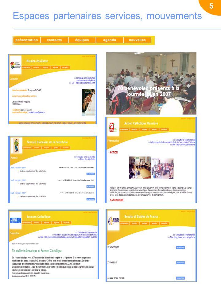 5 70 bénévoles présents à la journée bilan 2007 Espaces partenaires services, mouvements
