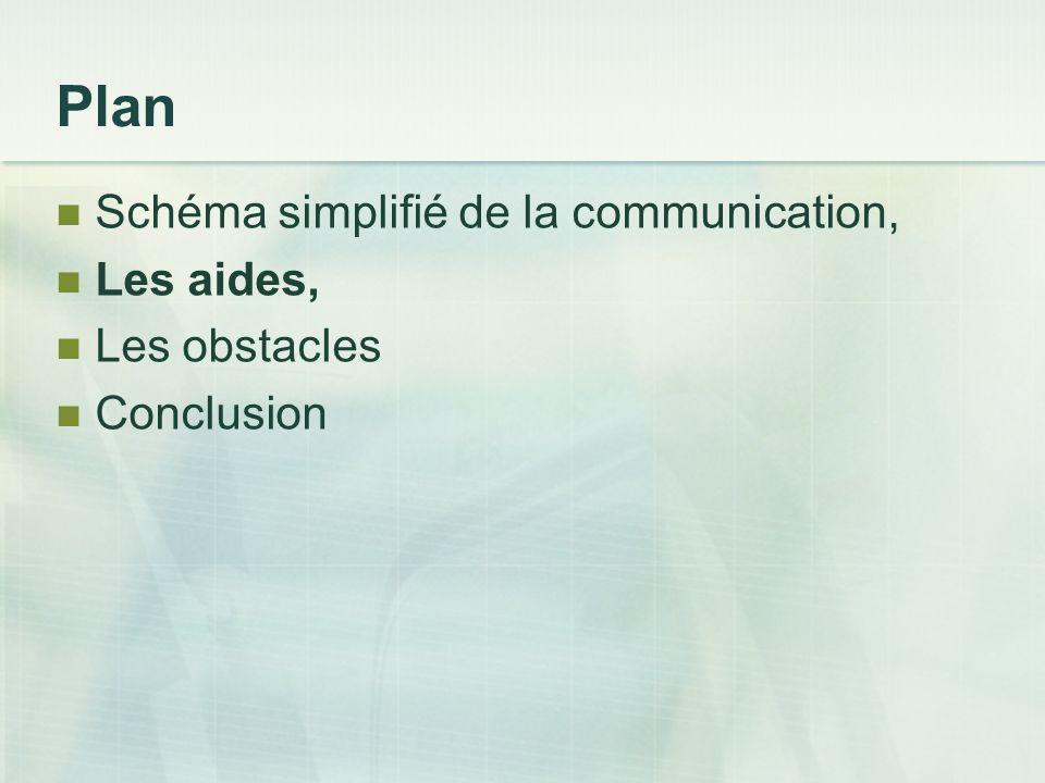 Plan Schéma simplifié de la communication, Les aides, Les obstacles Conclusion