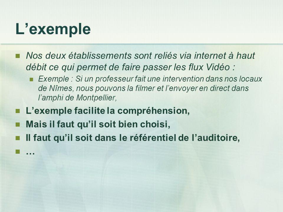 Lexemple Nos deux établissements sont reliés via internet à haut débit ce qui permet de faire passer les flux Vidéo : Exemple : Si un professeur fait