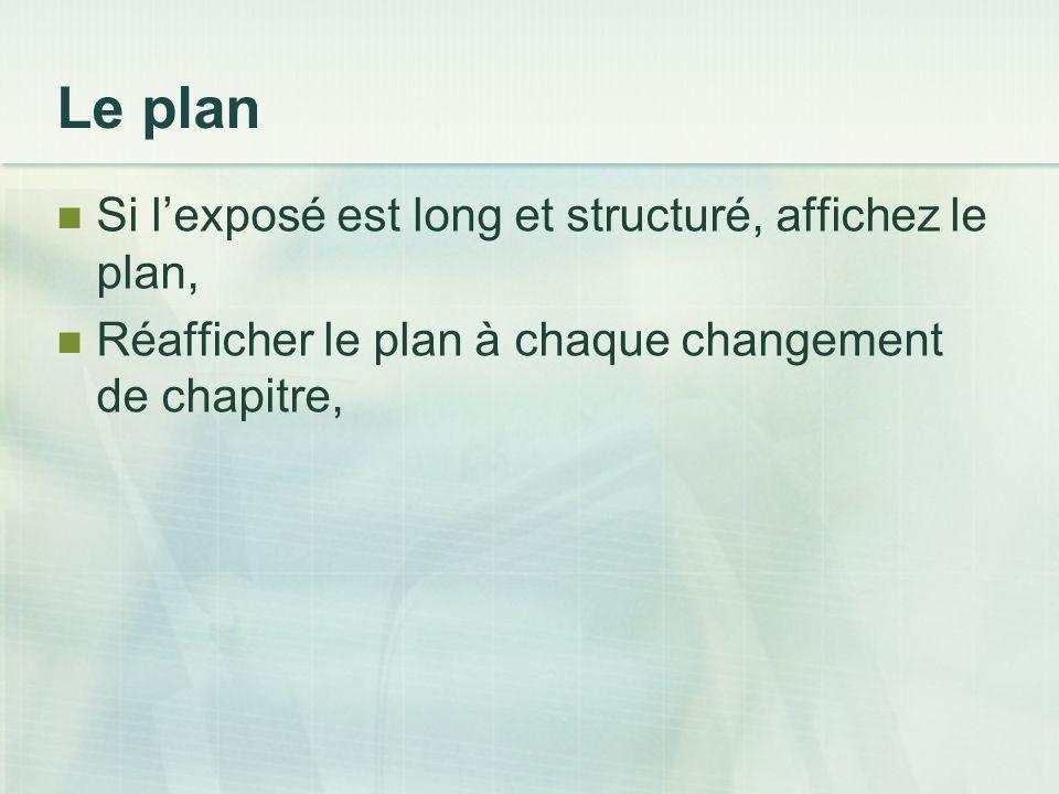 Le plan Si lexposé est long et structuré, affichez le plan, Réafficher le plan à chaque changement de chapitre,