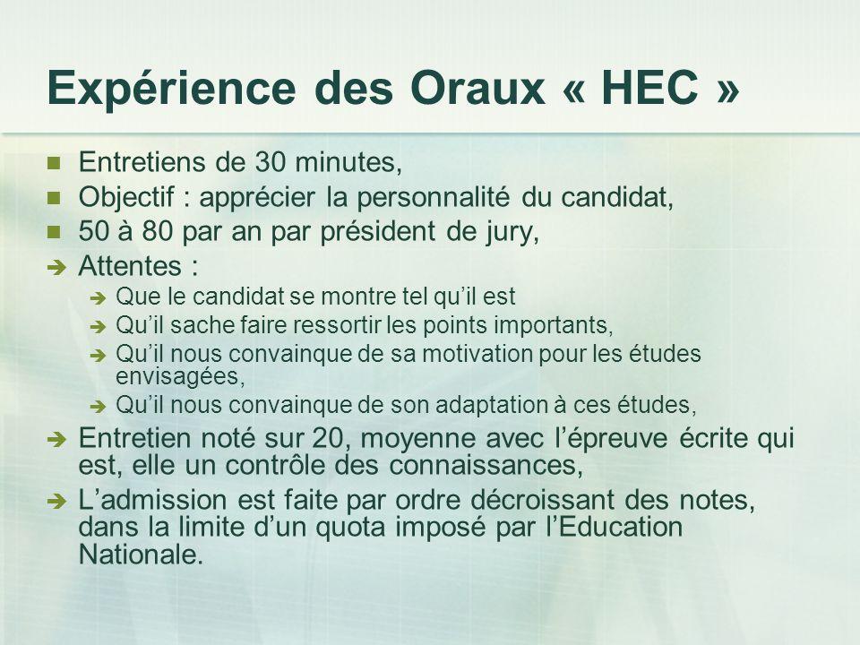 Expérience des Oraux « HEC » Entretiens de 30 minutes, Objectif : apprécier la personnalité du candidat, 50 à 80 par an par président de jury, Attente