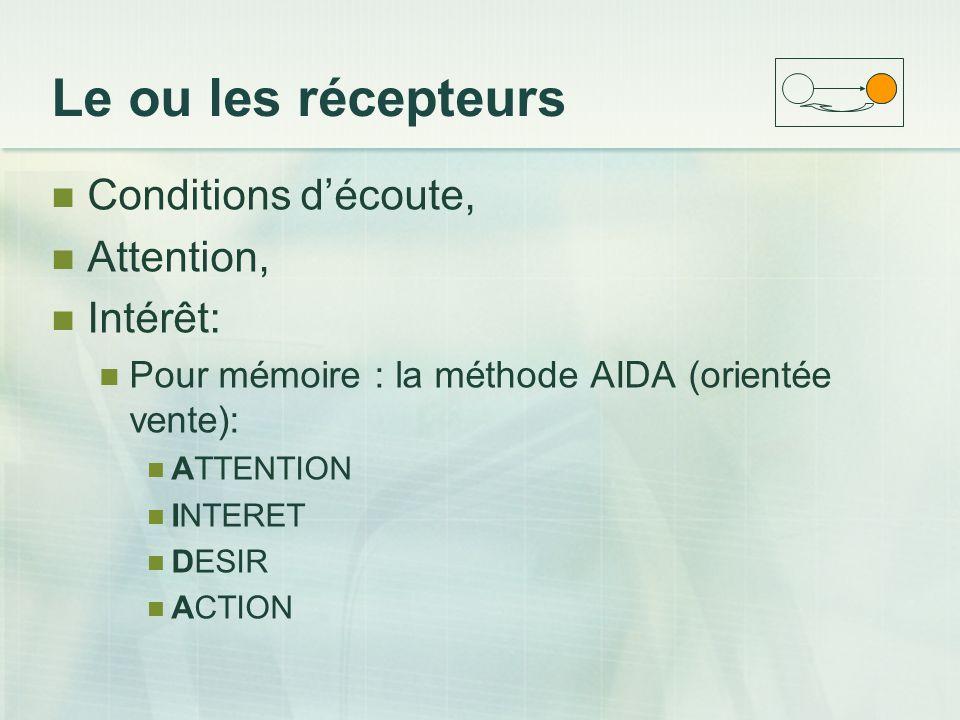 Le ou les récepteurs Conditions découte, Attention, Intérêt: Pour mémoire : la méthode AIDA (orientée vente): ATTENTION INTERET DESIR ACTION