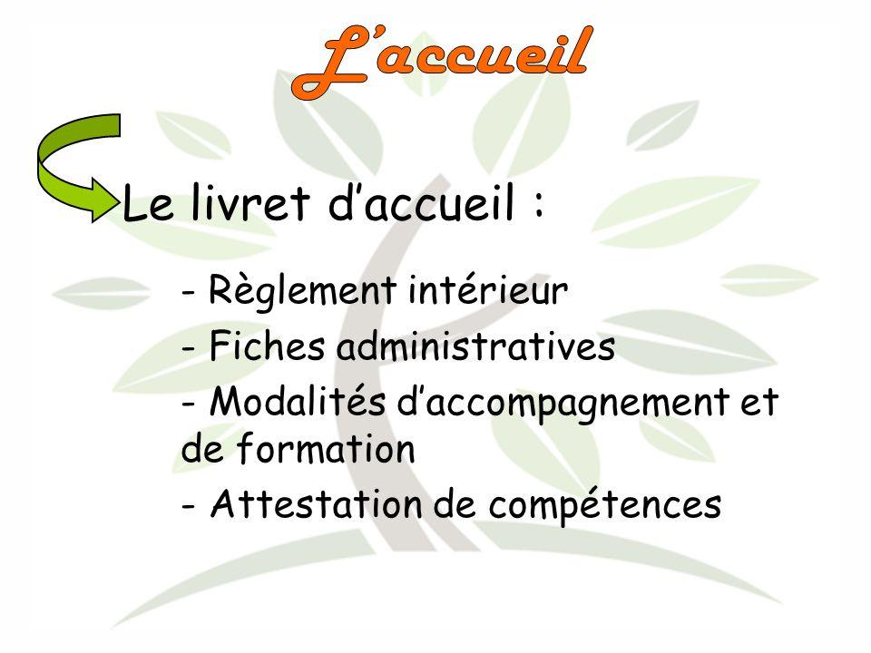 Le livret daccueil : - Règlement intérieur - Fiches administratives - Modalités daccompagnement et de formation - Attestation de compétences
