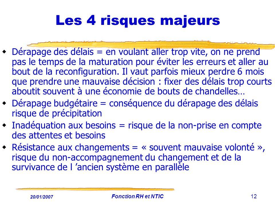 20/01/2007 Fonction RH et NTIC12 Les 4 risques majeurs Dérapage des délais = en voulant aller trop vite, on ne prend pas le temps de la maturation pou