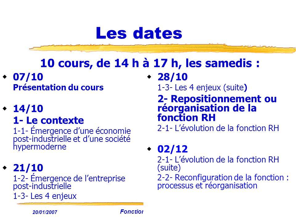 20/01/2007 Fonction RH et NTIC3 Les dates 09/12 2-3- Impact des NTIC sur les différentes fonctions dune DRH 3- NTIC et Marché RH 3-1- De l outil informatique au système dinformation 16/12 Présentation dun éditeur 13/01 3-2- Lévolution du marché RH : de linformatique RH aux SIRH et aux applicatifs e-RH (du poste unique au réseau) 20/01 4- La fonction RH et les Nouvelles technologies : 4-1- De la paie informatisée au SIRH et du SIRH au NTIC : Evolution et nouvelles missions de la fonction RH dont la fonction SIRH 27/01 4-2 Conduite de projet et de changement 4-3 Cahier des charges 5 – NTIC, Droit du Travail et Droits de la Personne 02/02 Examen de 17h30 à 19h30