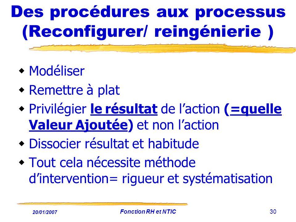 20/01/2007 Fonction RH et NTIC30 Des procédures aux processus (Reconfigurer/ reingénierie ) Modéliser Remettre à plat Privilégier le résultat de lacti