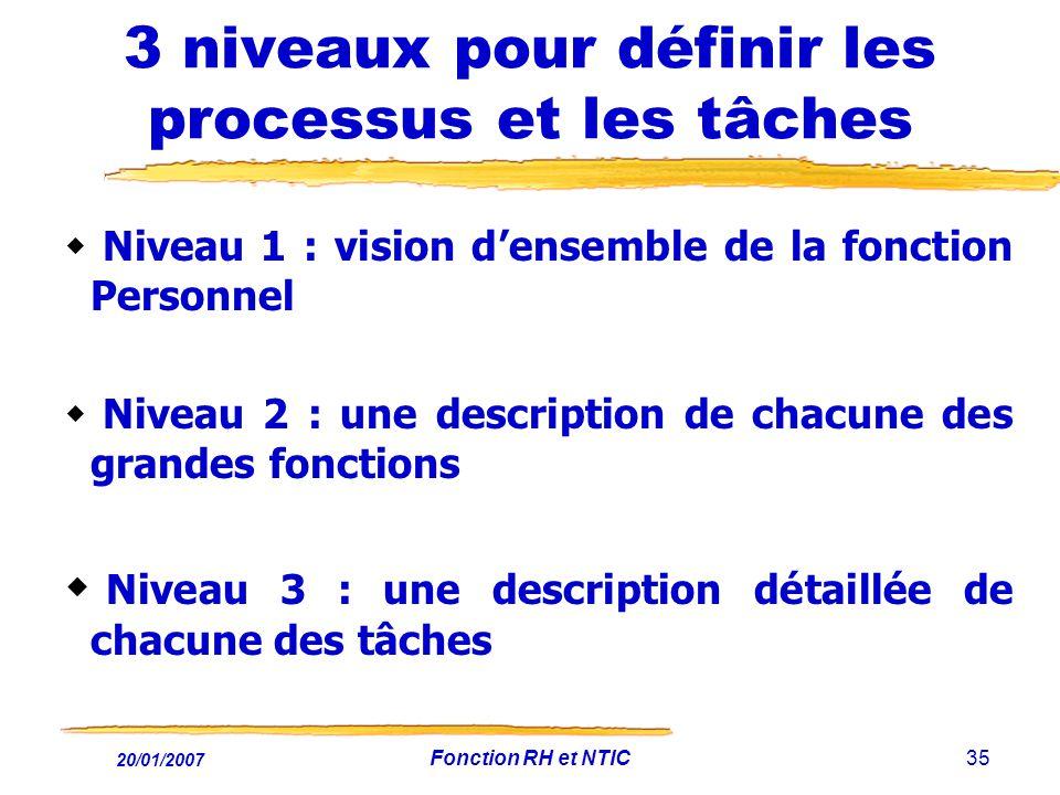 20/01/2007 Fonction RH et NTIC35 3 niveaux pour définir les processus et les tâches Niveau 1 : vision densemble de la fonction Personnel Niveau 2 : un