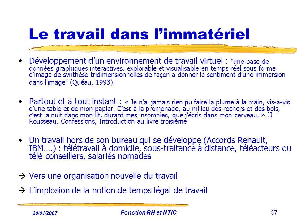 20/01/2007 Fonction RH et NTIC37 Le travail dans limmatériel Développement dun environnement de travail virtuel :