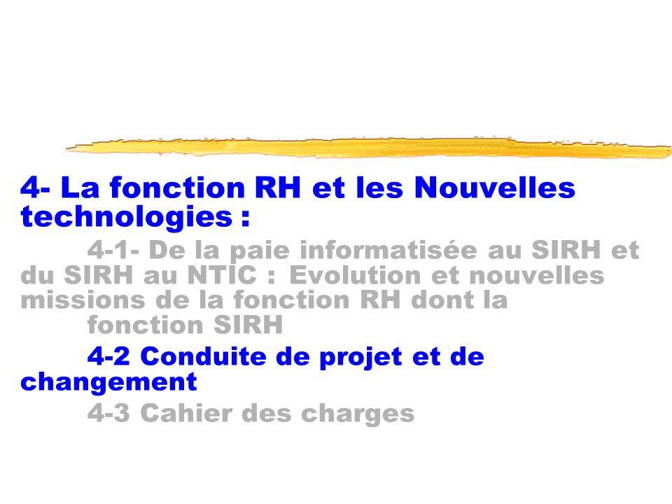 20/01/2007 Fonction RH et NTIC6 Conduire un projet 1- Quels objectifs .