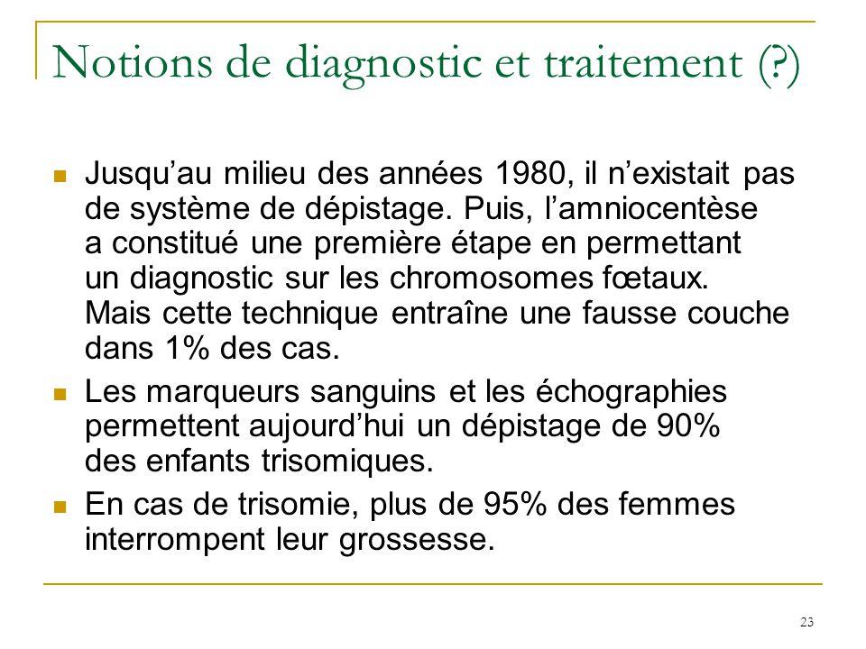 23 Notions de diagnostic et traitement (?) Jusquau milieu des années 1980, il nexistait pas de système de dépistage. Puis, lamniocentèse a constitué u