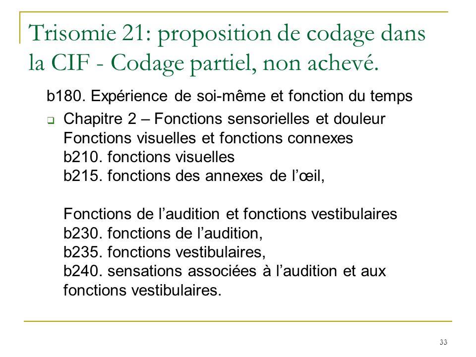 33 Trisomie 21: proposition de codage dans la CIF - Codage partiel, non achevé. b180. Expérience de soi-même et fonction du temps Chapitre 2 – Fonctio