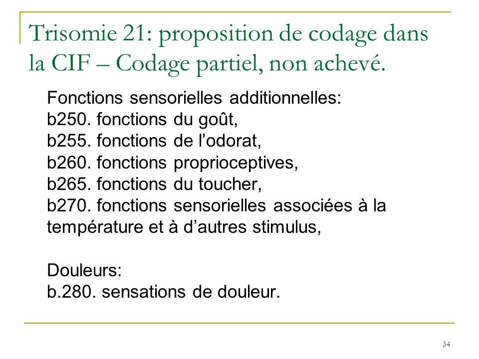 34 Trisomie 21: proposition de codage dans la CIF – Codage partiel, non achevé. Fonctions sensorielles additionnelles: b250. fonctions du goût, b255.