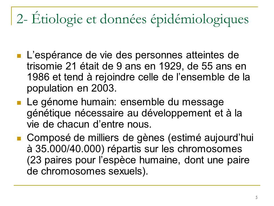 5 2- Étiologie et données épidémiologiques Lespérance de vie des personnes atteintes de trisomie 21 était de 9 ans en 1929, de 55 ans en 1986 et tend
