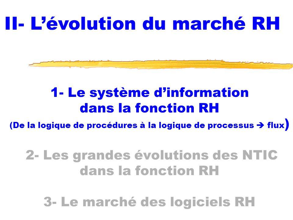 1- Le système dinformation dans la fonction RH (De la logique de procédures à la logique de processus flux ) 2- Les grandes évolutions des NTIC dans l