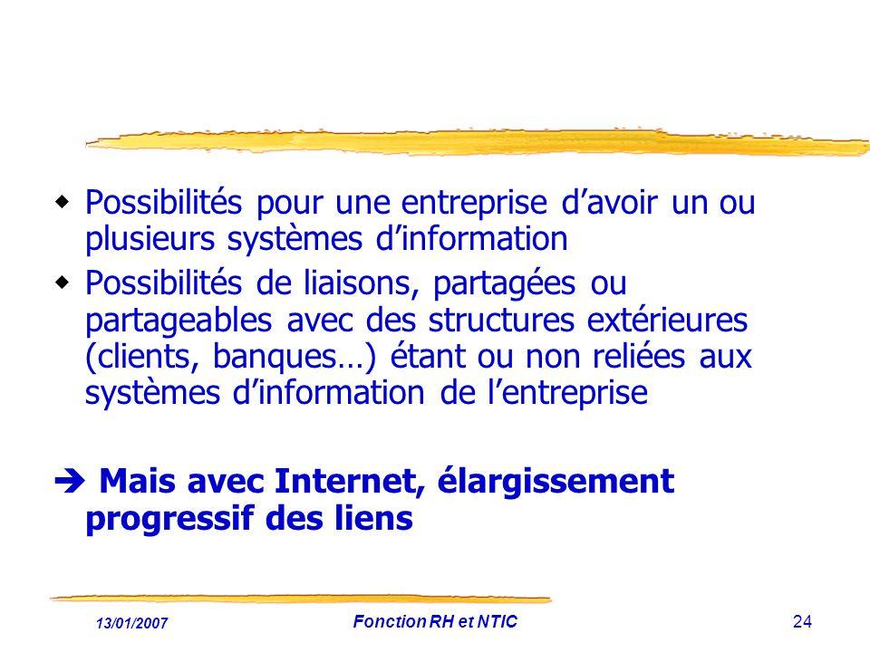 13/01/2007 Fonction RH et NTIC24 Possibilités pour une entreprise davoir un ou plusieurs systèmes dinformation Possibilités de liaisons, partagées ou