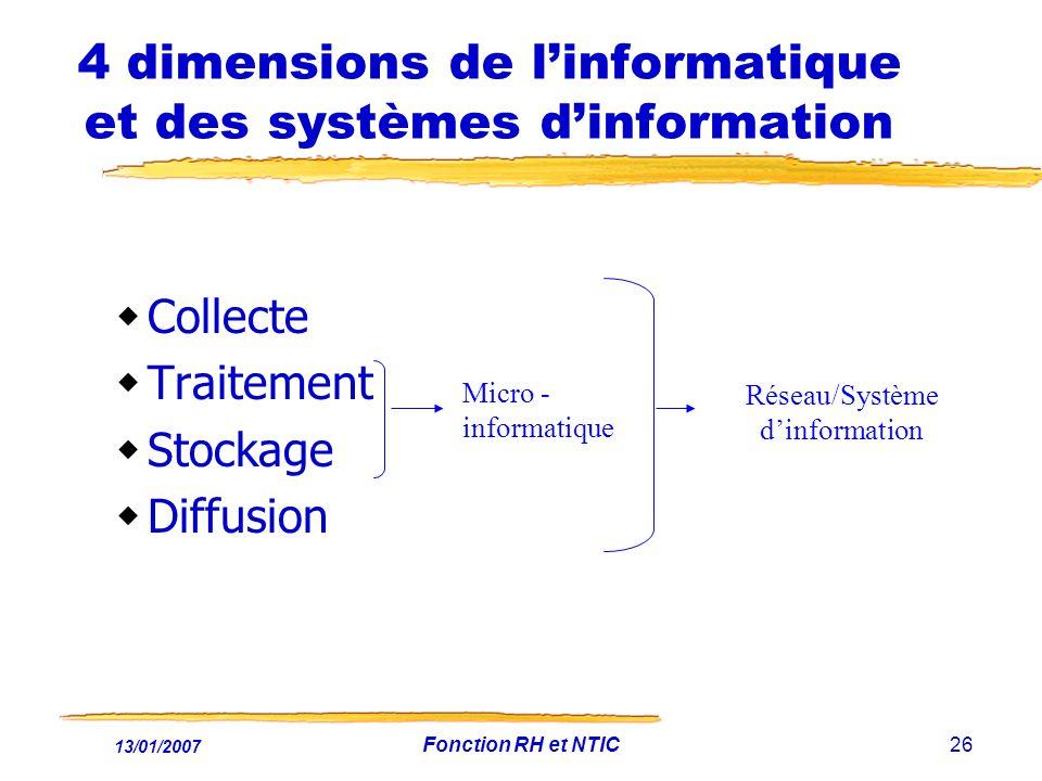 13/01/2007 Fonction RH et NTIC26 4 dimensions de linformatique et des systèmes dinformation Collecte Traitement Stockage Diffusion Micro - informatique Réseau/Système dinformation
