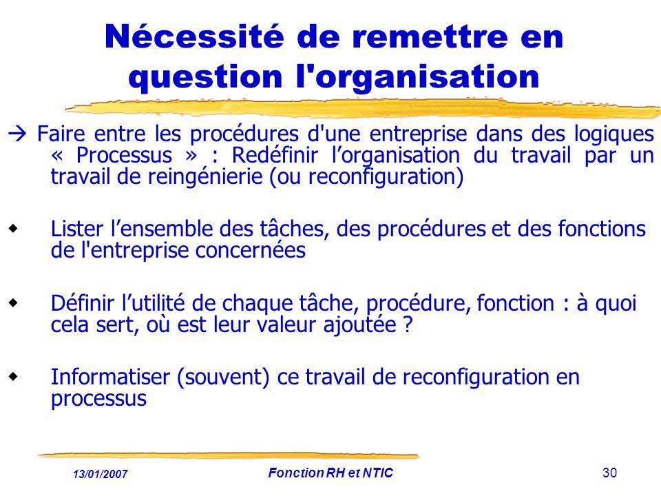 13/01/2007 Fonction RH et NTIC30 Nécessité de remettre en question l'organisation Faire entre les procédures d'une entreprise dans des logiques « Proc