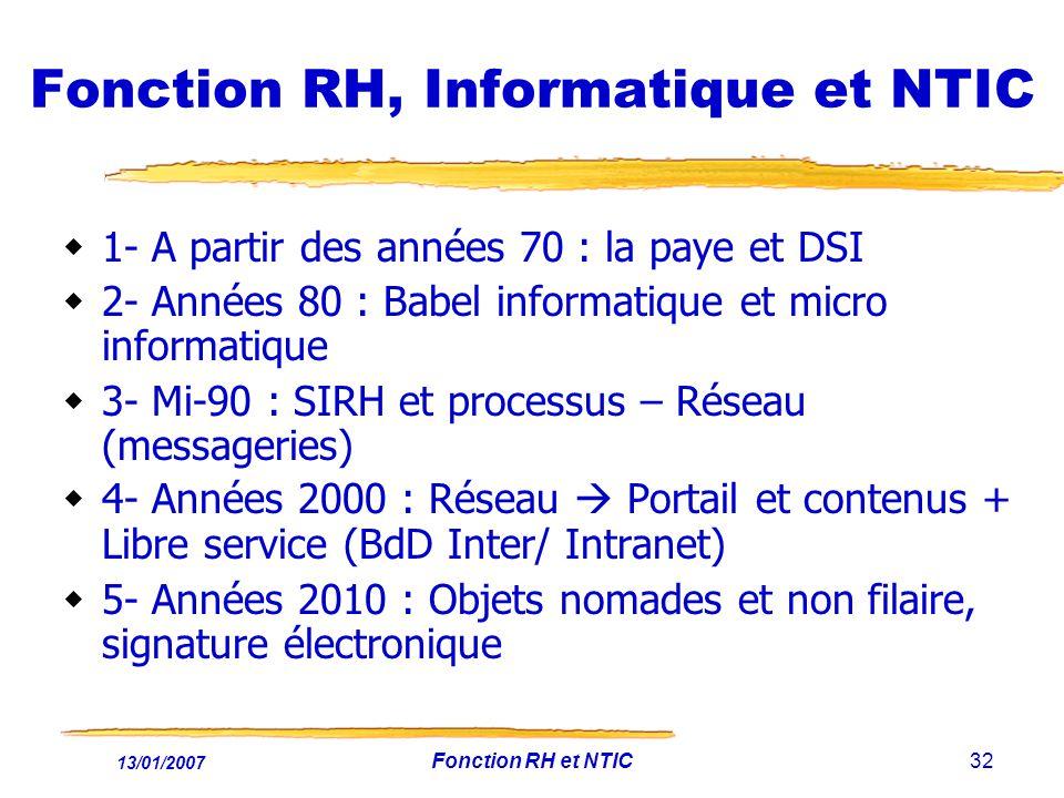 13/01/2007 Fonction RH et NTIC32 Fonction RH, Informatique et NTIC 1- A partir des années 70 : la paye et DSI 2- Années 80 : Babel informatique et micro informatique 3- Mi-90 : SIRH et processus – Réseau (messageries) 4- Années 2000 : Réseau Portail et contenus + Libre service (BdD Inter/ Intranet) 5- Années 2010 : Objets nomades et non filaire, signature électronique