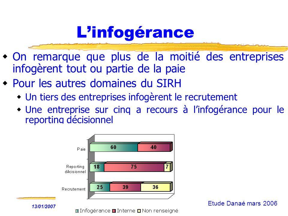 13/01/2007 Fonction RH et NTIC37 Linfogérance On remarque que plus de la moitié des entreprises infogèrent tout ou partie de la paie Pour les autres d