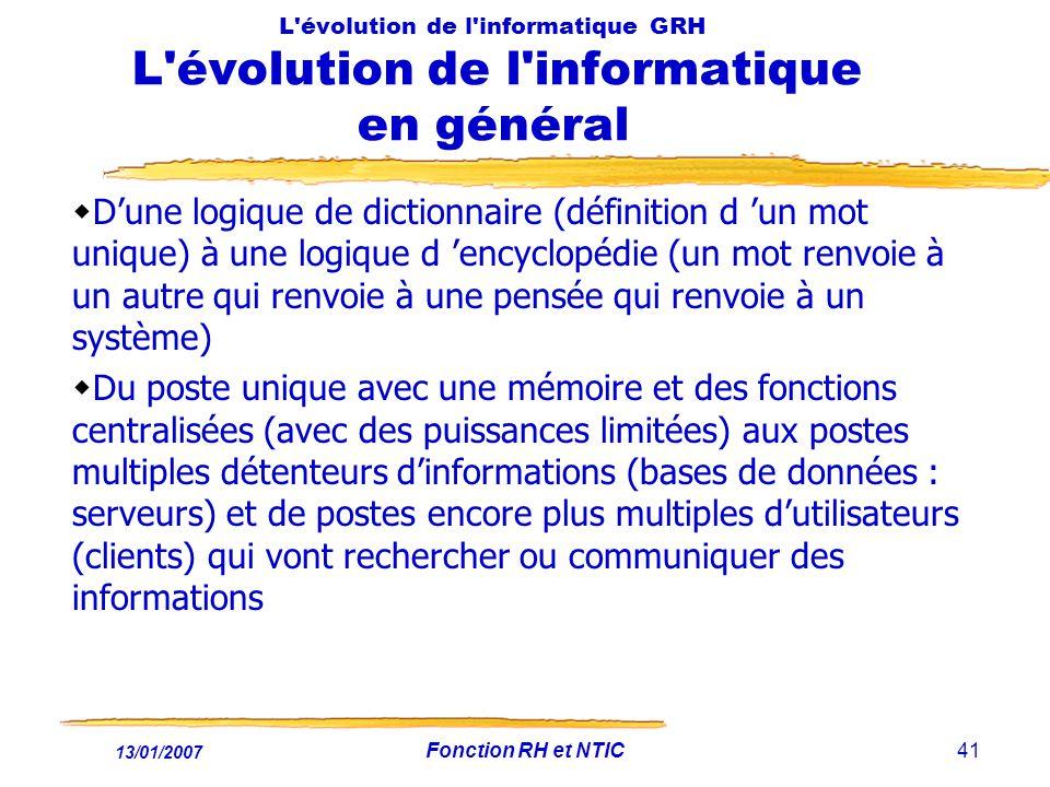13/01/2007 Fonction RH et NTIC41 L'évolution de l'informatique GRH L'évolution de l'informatique en général Dune logique de dictionnaire (définition d