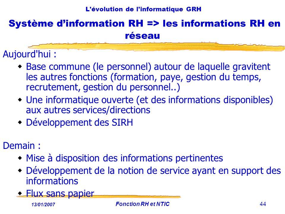13/01/2007 Fonction RH et NTIC44 L'évolution de l'informatique GRH Système dinformation RH => les informations RH en réseau Aujourd'hui : Base commune