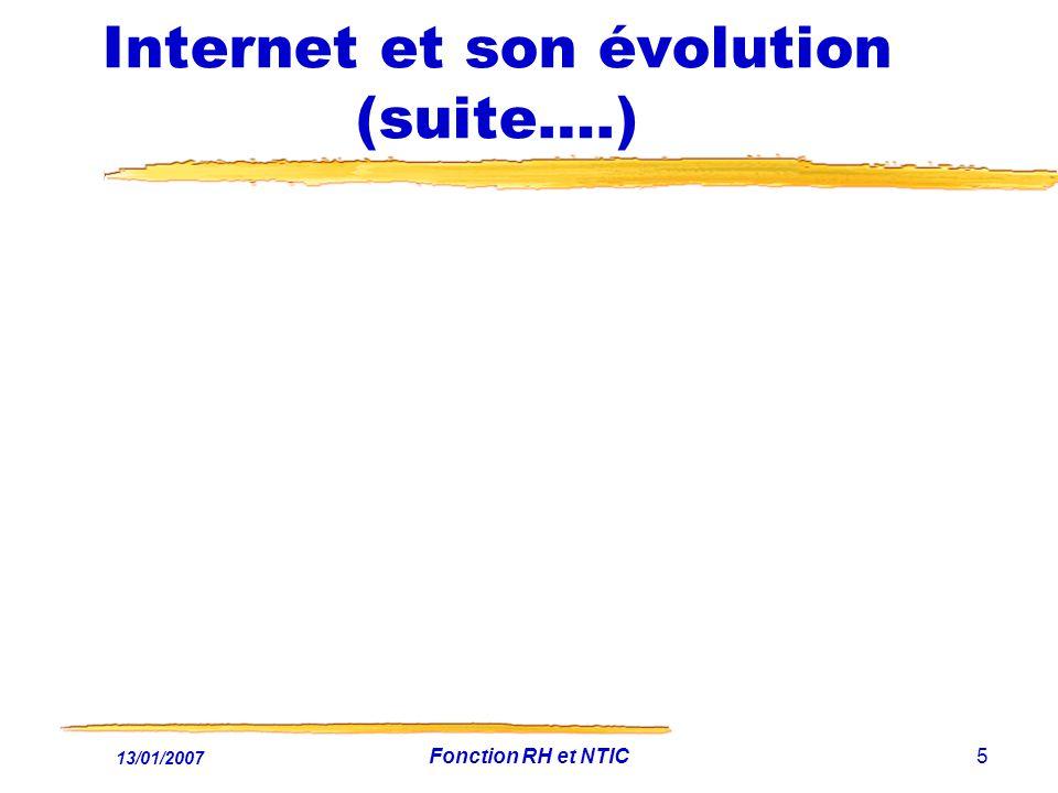 13/01/2007 Fonction RH et NTIC5 Internet et son évolution (suite….)
