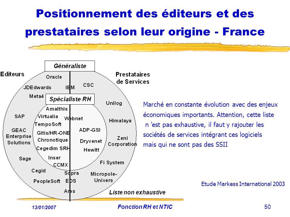 13/01/2007 Fonction RH et NTIC50 Positionnement des éditeurs et des prestataires selon leur origine - France Liste non exhaustive Marché en constante