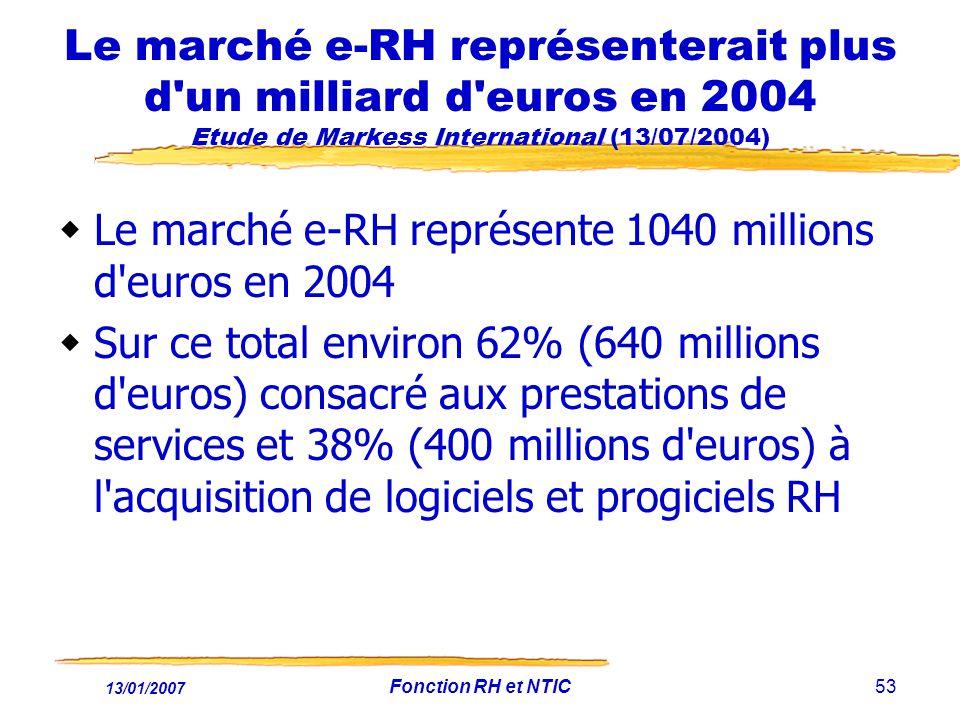 13/01/2007 Fonction RH et NTIC53 Le marché e-RH représenterait plus d un milliard d euros en 2004 Etude de Markess International (13/07/2004) Le marché e-RH représente 1040 millions d euros en 2004 Sur ce total environ 62% (640 millions d euros) consacré aux prestations de services et 38% (400 millions d euros) à l acquisition de logiciels et progiciels RH