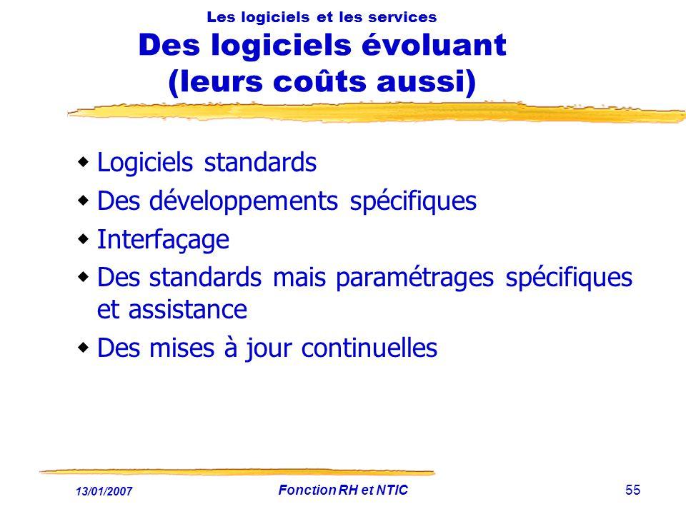13/01/2007 Fonction RH et NTIC55 Les logiciels et les services Des logiciels évoluant (leurs coûts aussi) Logiciels standards Des développements spéci