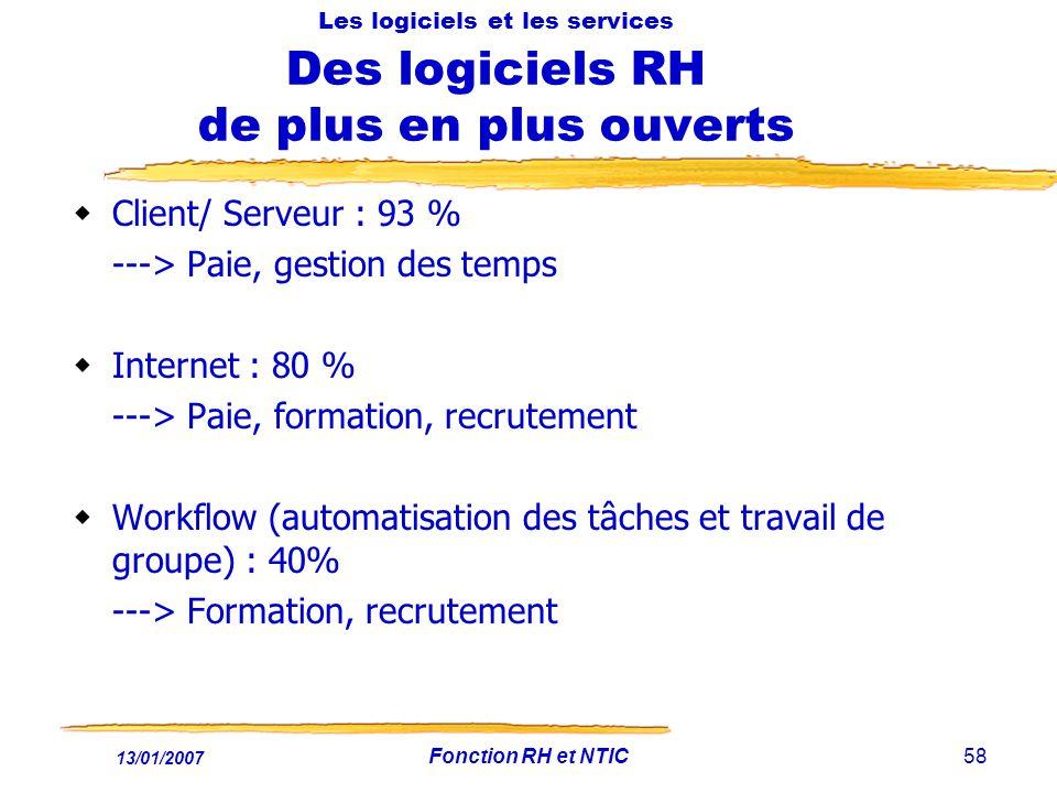 13/01/2007 Fonction RH et NTIC58 Les logiciels et les services Des logiciels RH de plus en plus ouverts Client/ Serveur : 93 % ---> Paie, gestion des temps Internet : 80 % ---> Paie, formation, recrutement Workflow (automatisation des tâches et travail de groupe) : 40% ---> Formation, recrutement