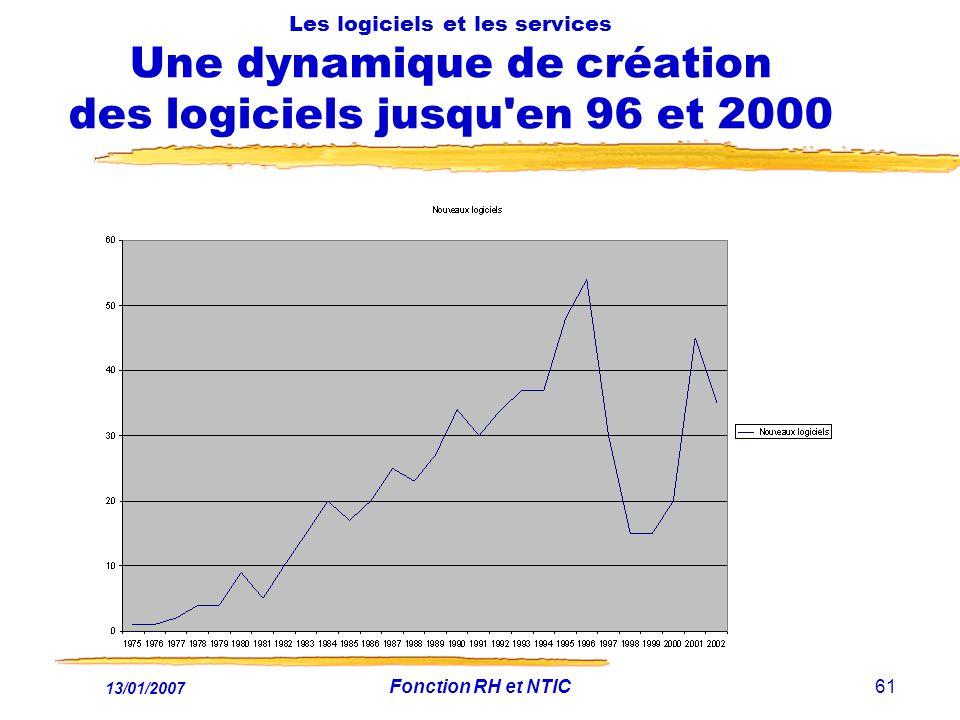 13/01/2007 Fonction RH et NTIC61 Les logiciels et les services Une dynamique de création des logiciels jusqu en 96 et 2000