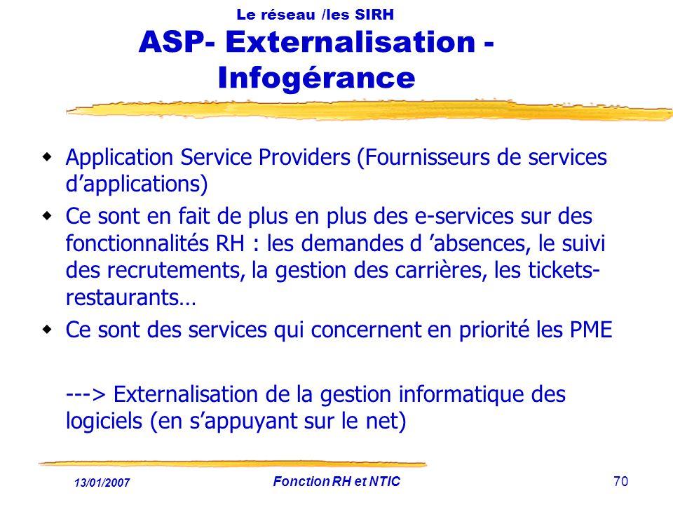 13/01/2007 Fonction RH et NTIC70 Le réseau /les SIRH ASP- Externalisation - Infogérance Application Service Providers (Fournisseurs de services dappli