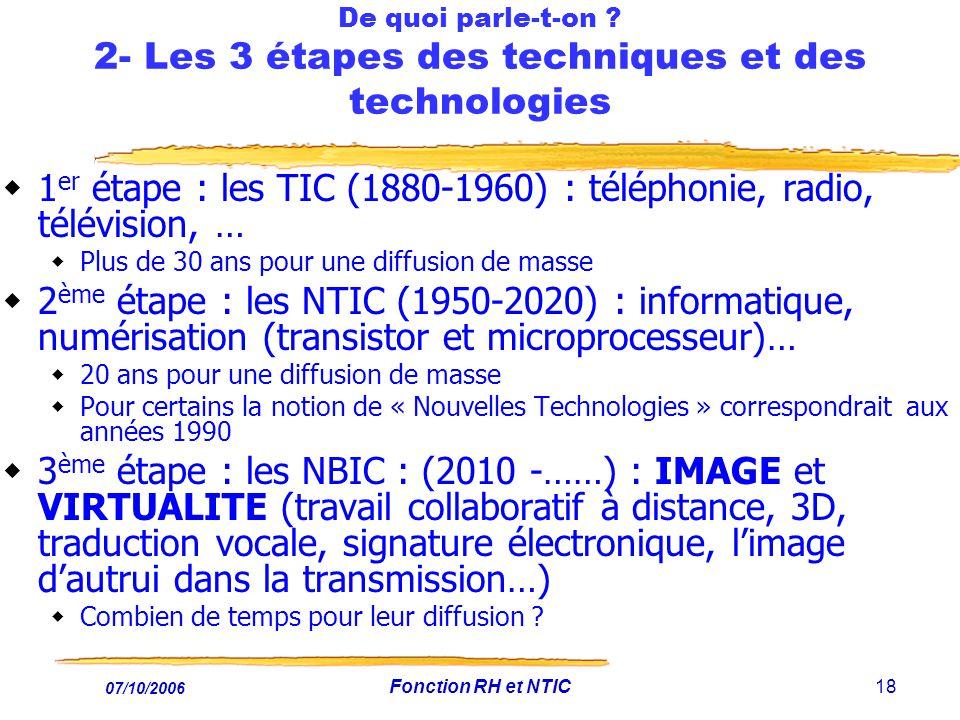 07/10/2006 Fonction RH et NTIC18 De quoi parle-t-on .