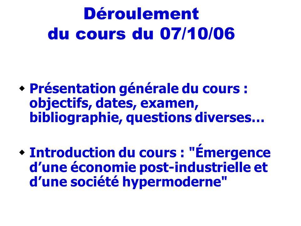 07/10/2006 Fonction RH et NTIC13 Objectifs de ce cours Comment les NTIC participent au repositionnement et à la réorganisation de la fonction .