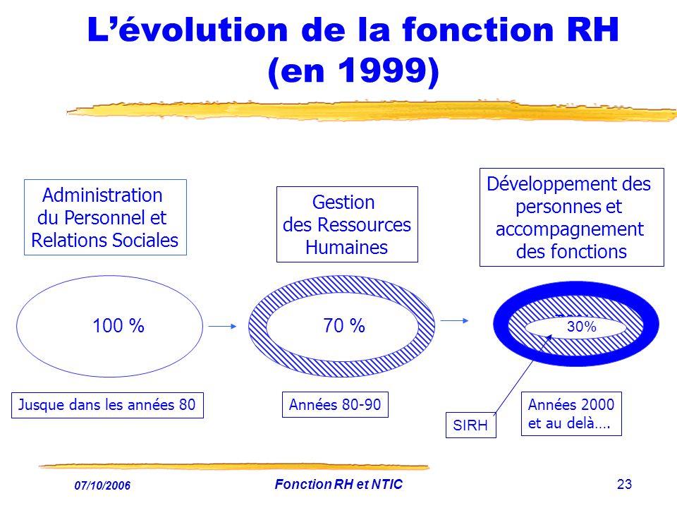 07/10/2006 Fonction RH et NTIC23 Lévolution de la fonction RH (en 1999) Administration du Personnel et Relations Sociales Gestion des Ressources Humaines Développement des personnes et accompagnement des fonctions 100 % 70% Jusque dans les années 80 Années 80-90Années 2000 et au delà….