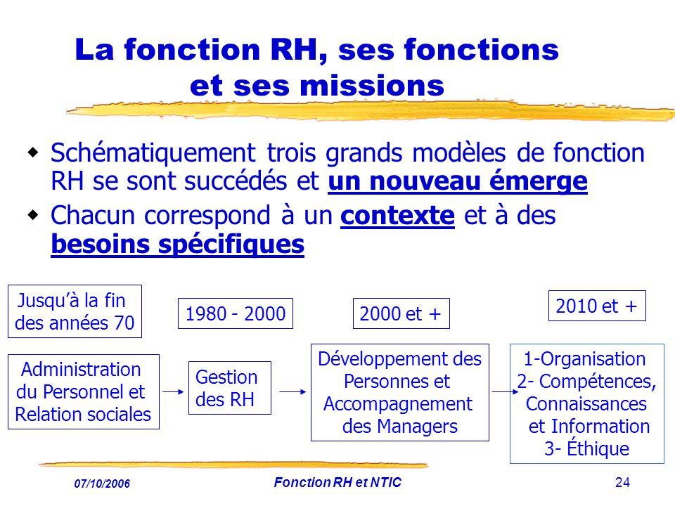 07/10/2006 Fonction RH et NTIC24 La fonction RH, ses fonctions et ses missions Schématiquement trois grands modèles de fonction RH se sont succédés et un nouveau émerge Chacun correspond à un contexte et à des besoins spécifiques Administration du Personnel et Relation sociales Gestion des RH Développement des Personnes et Accompagnement des Managers Jusquà la fin des années 70 2000 et +1980 - 2000 2010 et + 1-Organisation 2- Compétences, Connaissances et Information 3- Éthique