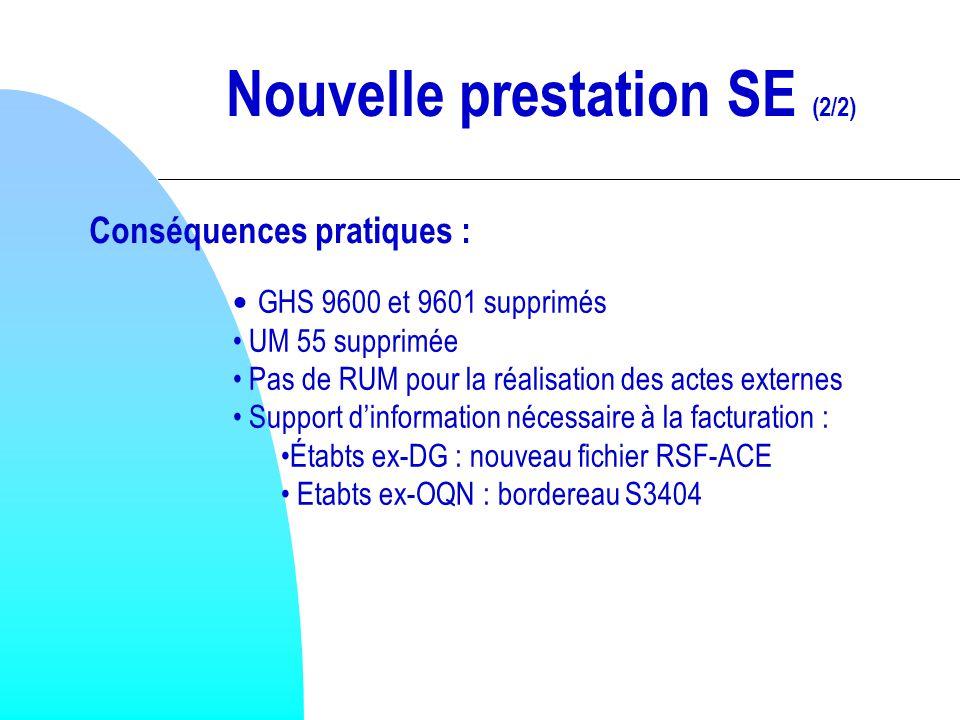 Nouveautés arrêté PMSI-MCO (1/2) Modifications : 5 nouveaux GHM (répondant à 2 types de modifications ) u GHM dinterventions digestives autres que les gastroplasties, pour obésité (10C13Z) (= GHS 3716 de sept 2006) u GHM dexentérations pelviennes, hystérectomies élargies V/W u Pour TM u pour affections non malignes u Modification de la liste des CMA : intégration des démences (catégories F00 à F03 CIM-10) Une version V10B de la classification des GHM, pour qqs modifications « mineures » Mise à jour du manuel des GHM, annexé à larrêté PMSI Soient 4 GHM au total