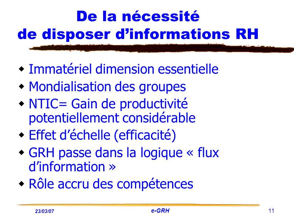 23/03/07 e-GRH 11 De la nécessité de disposer dinformations RH Immatériel dimension essentielle Mondialisation des groupes NTIC= Gain de productivité