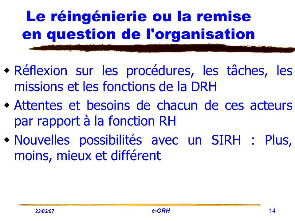 23/03/07 e-GRH 14 Le réingénierie ou la remise en question de l'organisation Réflexion sur les procédures, les tâches, les missions et les fonctions d