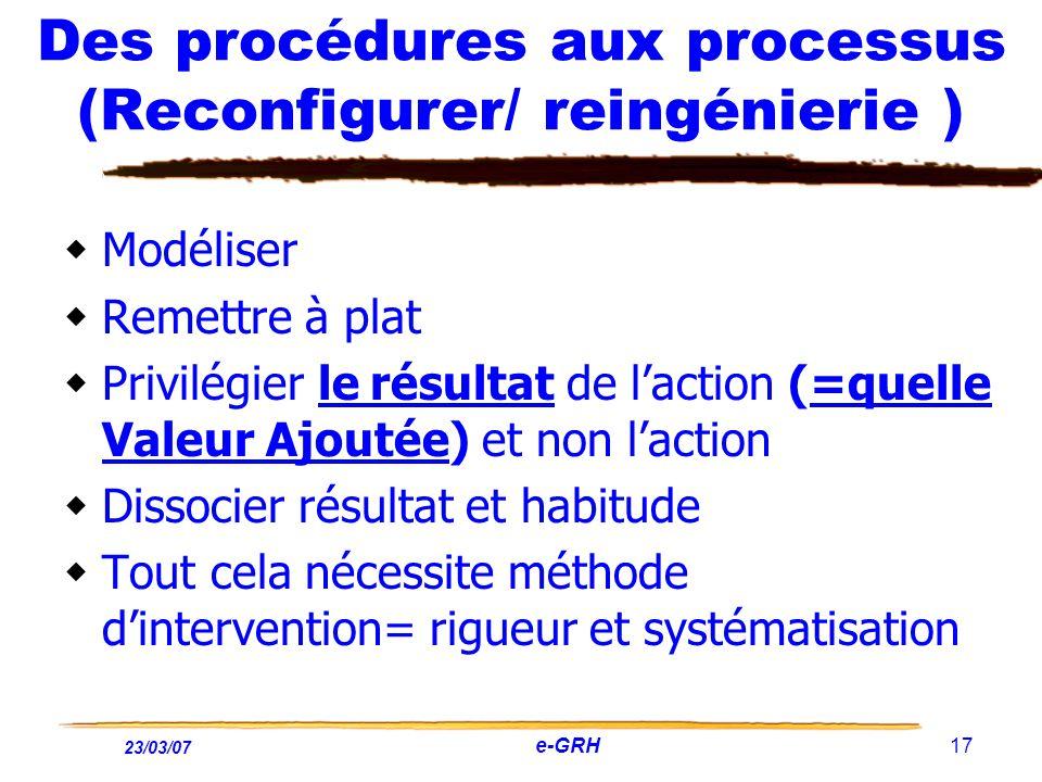 23/03/07 e-GRH 17 Des procédures aux processus (Reconfigurer/ reingénierie ) Modéliser Remettre à plat Privilégier le résultat de laction (=quelle Val